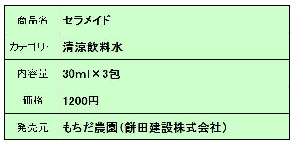 セラメイド9